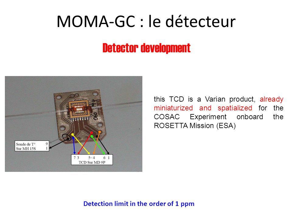 MOMA-GC : le détecteur Detector development Detection limit in the order of 1 ppm this TCD is a Varian product, already miniaturized and spatialized f