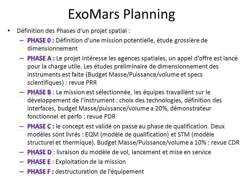 ExoMars Planning
