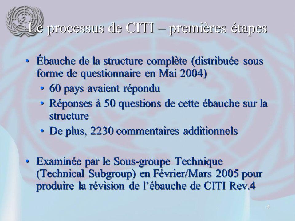 4 Le processus de CITI – premières étapes Ébauche de la structure complète (distribuée sous forme de questionnaire en Mai 2004)Ébauche de la structure complète (distribuée sous forme de questionnaire en Mai 2004) 60 pays avaient répondu60 pays avaient répondu Réponses à 50 questions de cette ébauche sur la structureRéponses à 50 questions de cette ébauche sur la structure De plus, 2230 commentaires additionnelsDe plus, 2230 commentaires additionnels Examinée par le Sous-groupe Technique (Technical Subgroup) en Février/Mars 2005 pour produire la révision de l'ébauche de CITI Rev.4Examinée par le Sous-groupe Technique (Technical Subgroup) en Février/Mars 2005 pour produire la révision de l'ébauche de CITI Rev.4
