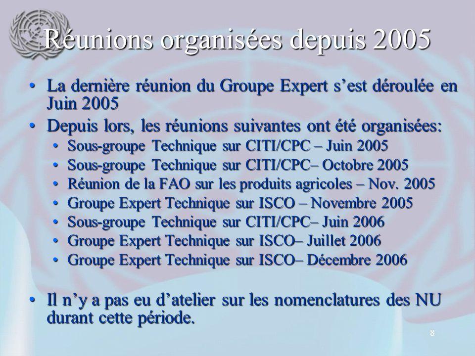 8 Réunions organisées depuis 2005 La dernière réunion du Groupe Expert s'est déroulée en Juin 2005La dernière réunion du Groupe Expert s'est déroulée en Juin 2005 Depuis lors, les réunions suivantes ont été organisées:Depuis lors, les réunions suivantes ont été organisées: Sous-groupe Technique sur CITI/CPC – Juin 2005Sous-groupe Technique sur CITI/CPC – Juin 2005 Sous-groupe Technique sur CITI/CPC– Octobre 2005Sous-groupe Technique sur CITI/CPC– Octobre 2005 Réunion de la FAO sur les produits agricoles – Nov.