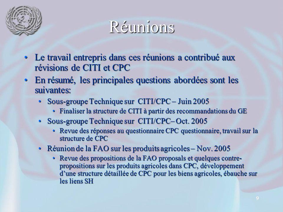 10 Réunions Sous-groupe Technique sur CITI/CPC – Juin 2006Sous-groupe Technique sur CITI/CPC – Juin 2006 Revue de questions spéciales sur CITI, donnant lieu à un changement de structureRevue de questions spéciales sur CITI, donnant lieu à un changement de structure Revue de la première ébauche de l'introduction de CITIRevue de la première ébauche de l'introduction de CITI Discussion sur les agrégations alternatives (revue de l'agrégation du SCN et de l'agrégation du NPI; accord sur la procédure pour les autres)Discussion sur les agrégations alternatives (revue de l'agrégation du SCN et de l'agrégation du NPI; accord sur la procédure pour les autres)