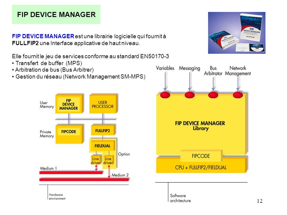 12 FIP DEVICE MANAGER FIP DEVICE MANAGER est une librairie logicielle qui fournit à FULLFIP2 une Interface applicative de haut niveau. Elle fournit le