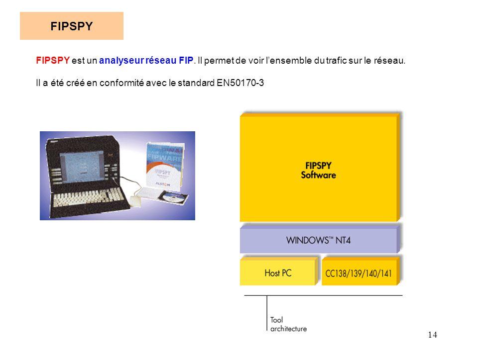 14 FIPSPY FIPSPY est un analyseur réseau FIP. Il permet de voir l'ensemble du trafic sur le réseau. Il a été créé en conformité avec le standard EN501