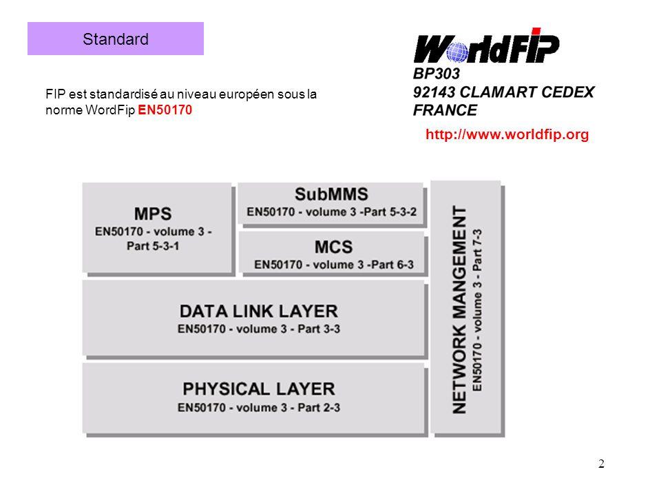 2 Standard FIP est standardisé au niveau européen sous la norme WordFip EN50170 http://www.worldfip.org
