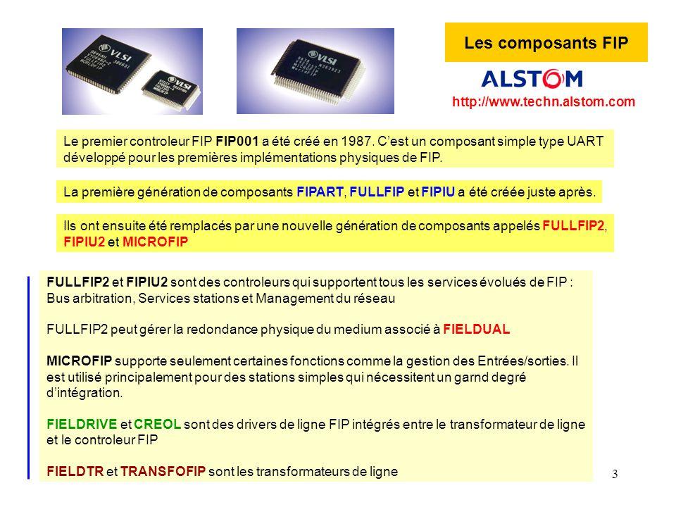 3 Les composants FIP Le premier controleur FIP FIP001 a été créé en 1987. C'est un composant simple type UART développé pour les premières implémentat