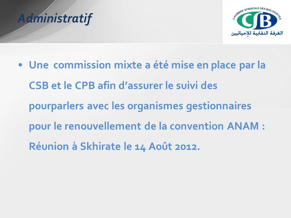 Une commission mixte a été mise en place par la CSB et le CPB afin d'assurer le suivi des pourparlers avec les organismes gestionnaires pour le renouvellement de la convention ANAM : Réunion à Skhirate le 14 Août 2012.