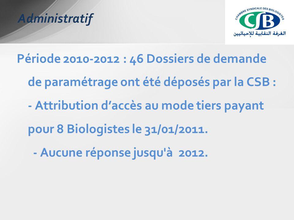 Période 2010-2012 : 46 Dossiers de demande de paramétrage ont été déposés par la CSB : - Attribution d'accès au mode tiers payant pour 8 Biologistes le 31/01/2011.