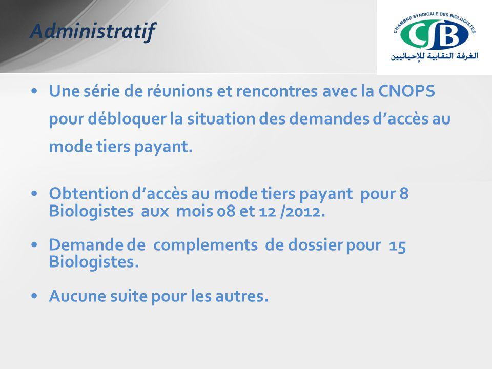 Une série de réunions et rencontres avec la CNOPS pour débloquer la situation des demandes d'accès au mode tiers payant.