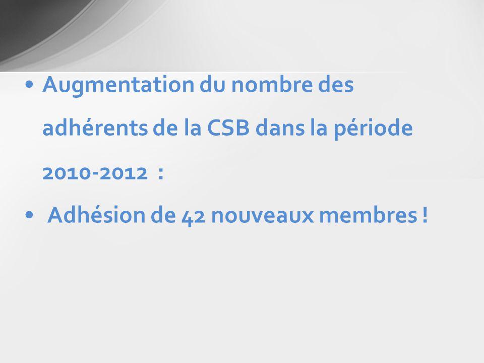 Augmentation du nombre des adhérents de la CSB dans la période 2010-2012 : Adhésion de 42 nouveaux membres !