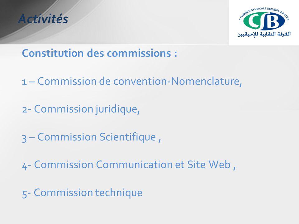 Constitution des commissions : 1 – Commission de convention-Nomenclature, 2- Commission juridique, 3 – Commission Scientifique, 4- Commission Communication et Site Web, 5- Commission technique Activités