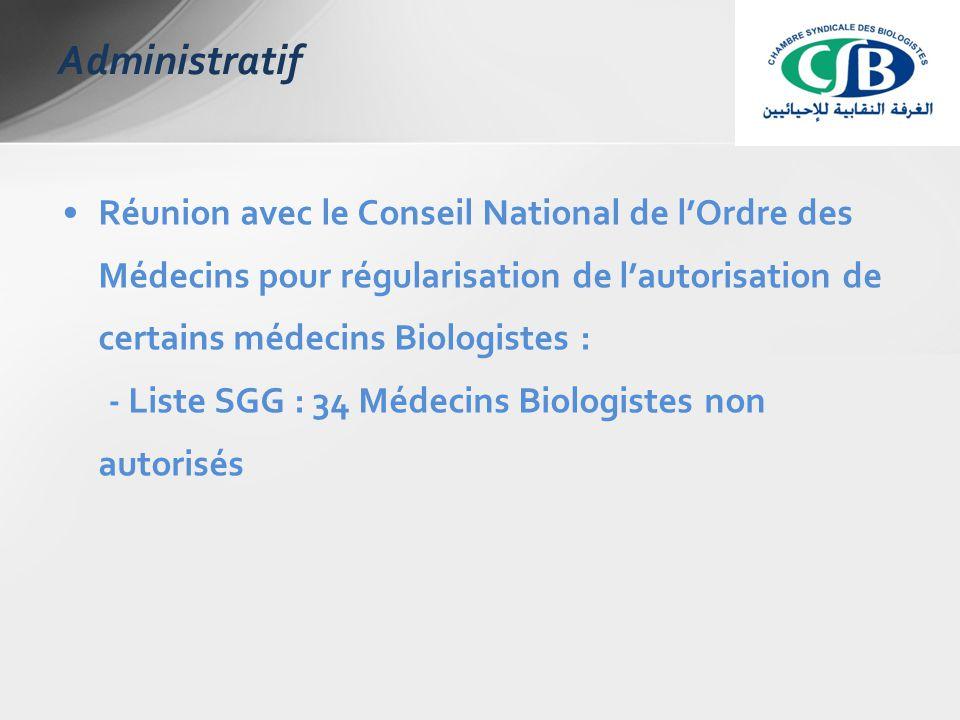 Réunion avec le Conseil National de l'Ordre des Médecins pour régularisation de l'autorisation de certains médecins Biologistes : - Liste SGG : 34 Médecins Biologistes non autorisés Administratif