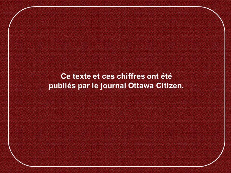 Il s'agit de nos 301 députés au Parlement du Canada !!!