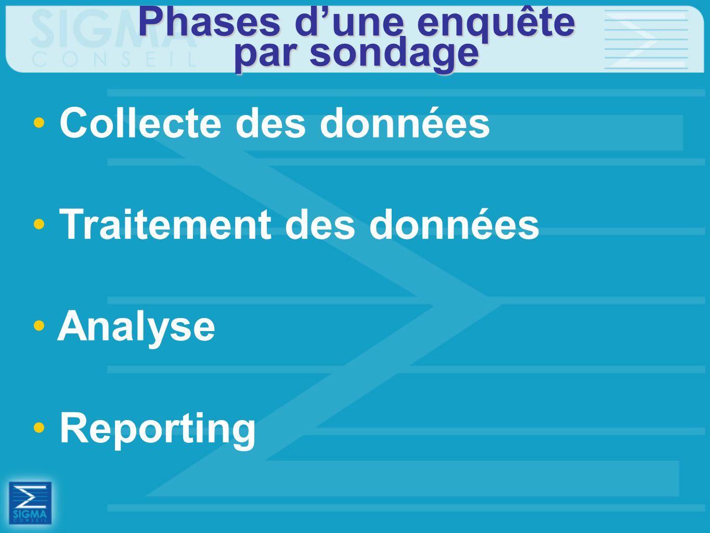 Phases d'une enquête par sondage Collecte des données Traitement des données Analyse Reporting