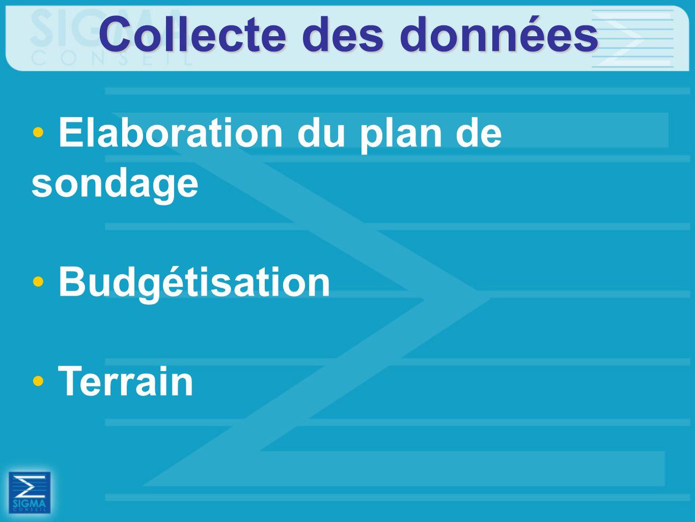 Collecte des données Elaboration du plan de sondage Budgétisation Terrain