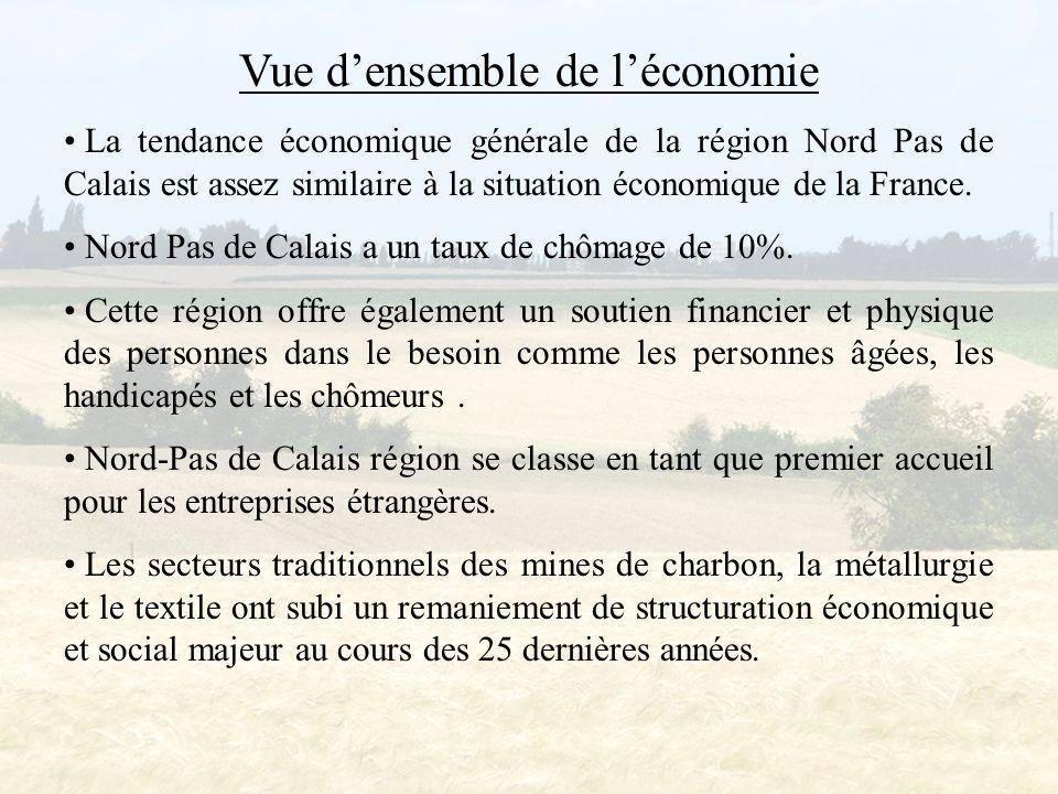 L'histoire de l'économie de Nord-pas-de-Calais Entre 1975-1984, la région a perdu plus de 130,000 emplois et le chômage est passé à 14% de la population active.