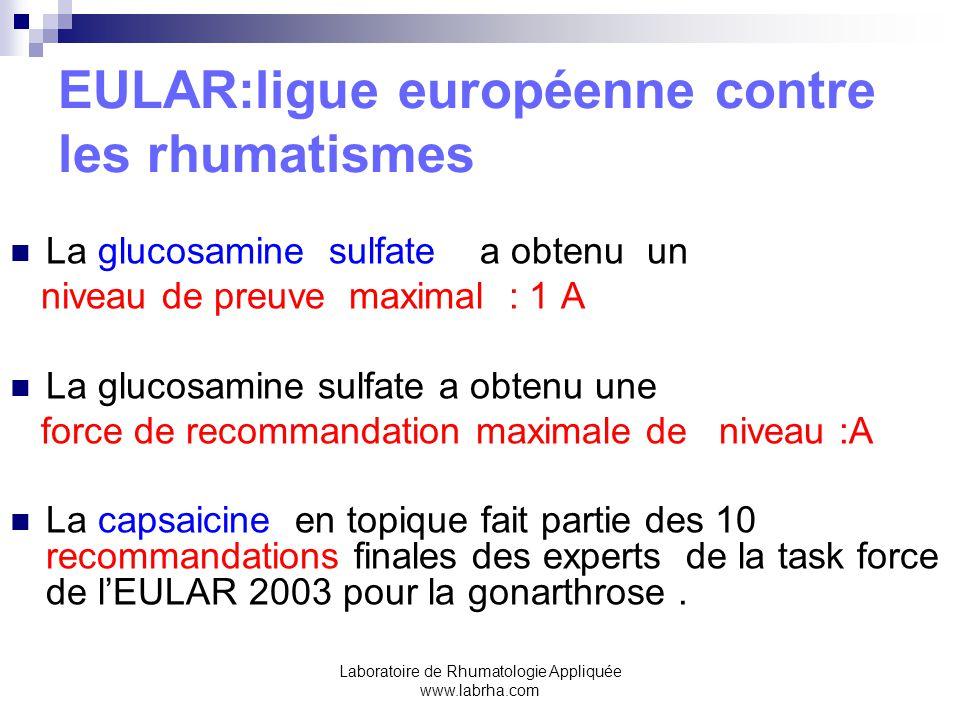 Laboratoire de Rhumatologie Appliquée www.labrha.com EULAR:ligue européenne contre les rhumatismes La glucosamine sulfate a obtenu un niveau de preuve maximal : 1 A La glucosamine sulfate a obtenu une force de recommandation maximale de niveau :A La capsaicine en topique fait partie des 10 recommandations finales des experts de la task force de l'EULAR 2003 pour la gonarthrose.
