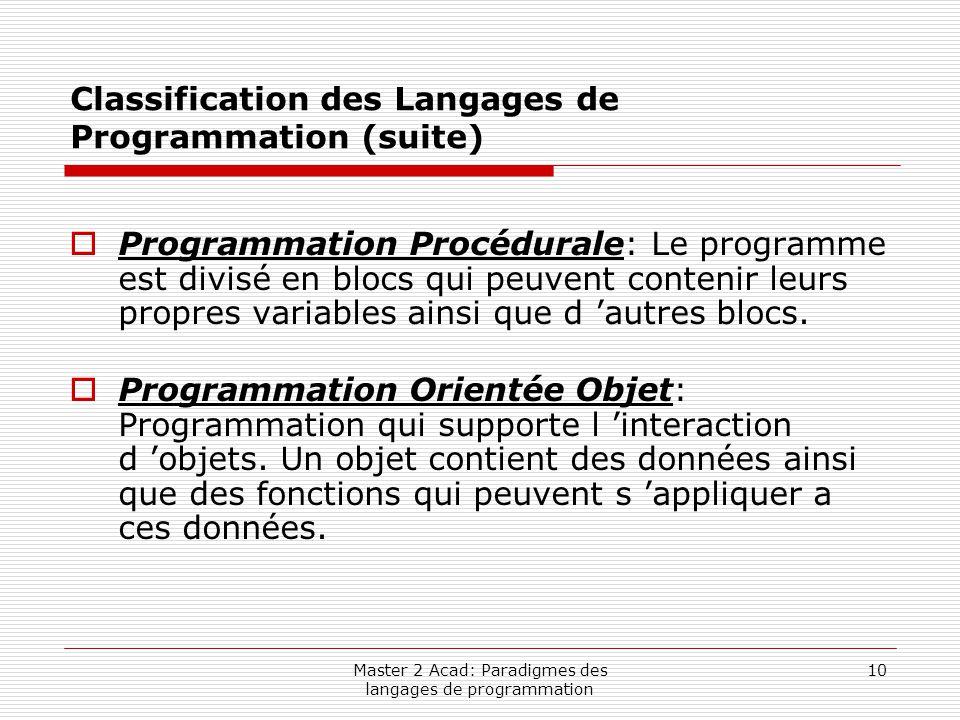Master 2 Acad: Paradigmes des langages de programmation 10 Classification des Langages de Programmation (suite)  Programmation Procédurale: Le progra