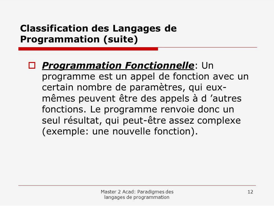 Master 2 Acad: Paradigmes des langages de programmation 12 Classification des Langages de Programmation (suite)  Programmation Fonctionnelle: Un prog