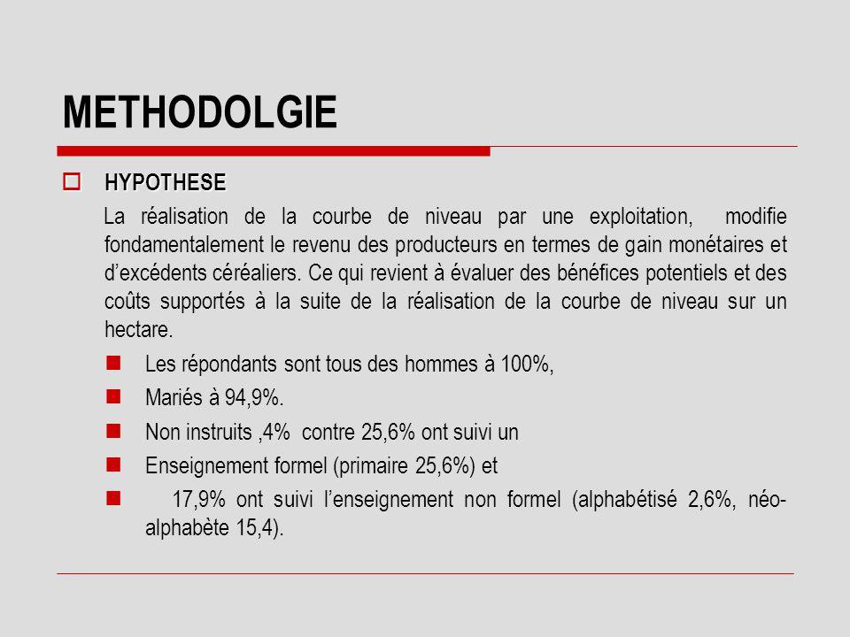 METHODOLGIE  Les données utilisées dans cette étude proviennent essentiellement de la base de données de l'Equipe de Système de Production et de Gestion des Ressources Naturelles de Sotuba.