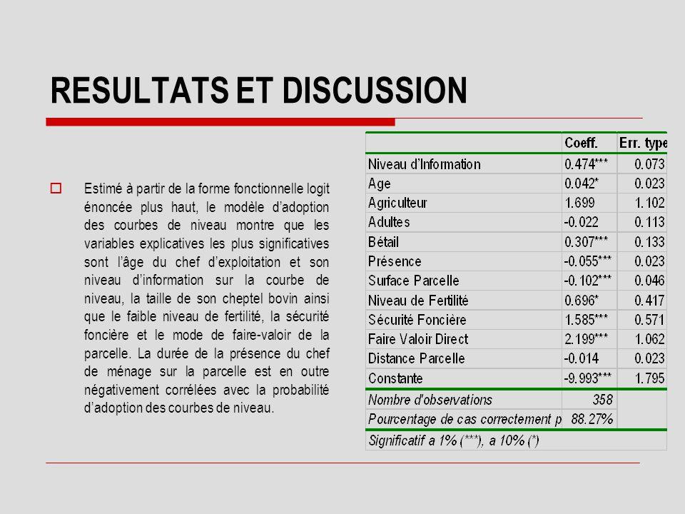 RESULTATS ET DISCUSSION  Le rendement à l'hectare augmente en moyenne à un rythme de 16,30%, de 13,96%, de 22,84% et de 7,19% respectivement pour le