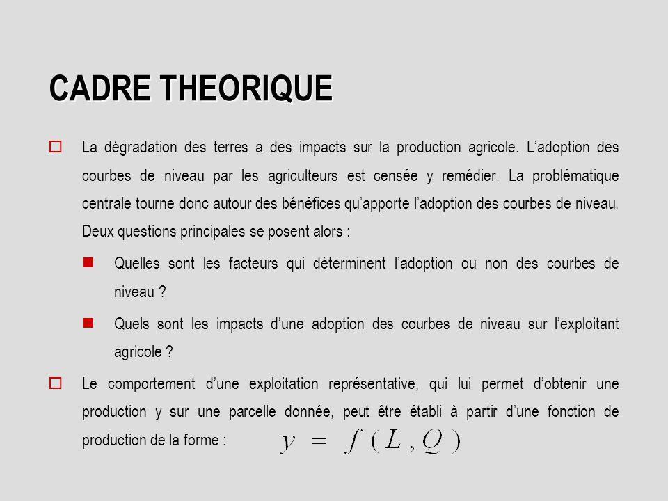 METHODOLGIE  A la somme des coûts partiels (coût pour chaque opération), il a été ajouté les dépenses (hors travail).