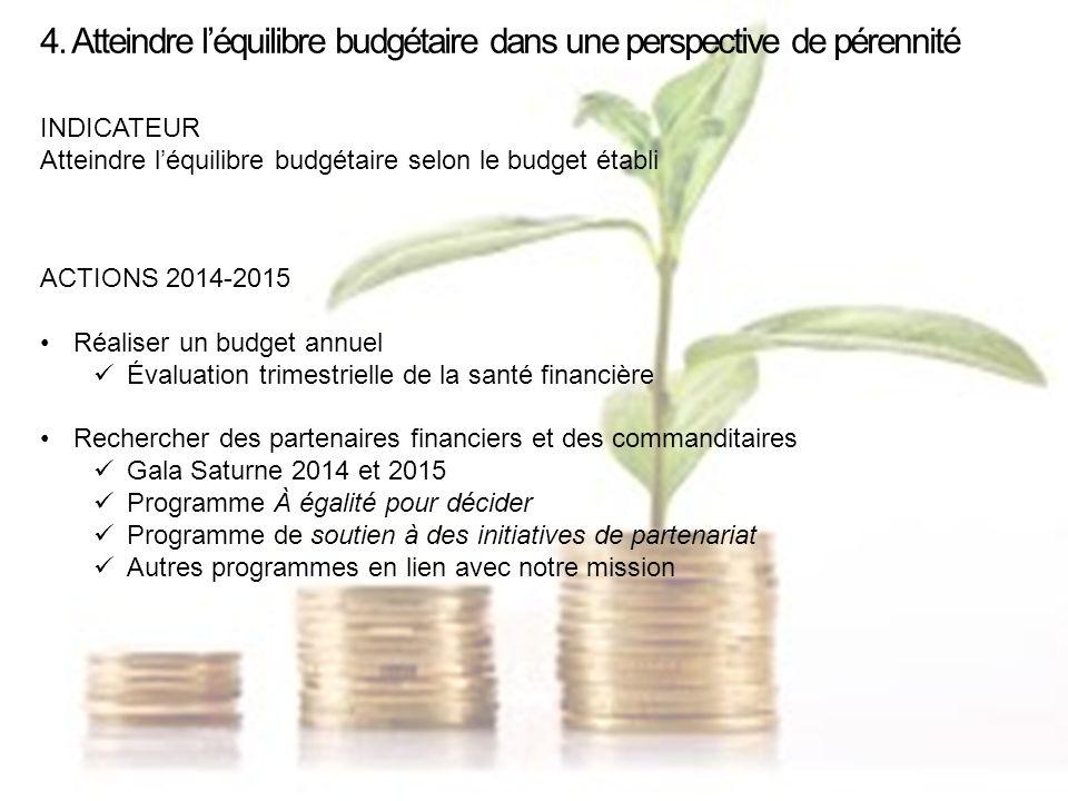 4. Atteindre l'équilibre budgétaire dans une perspective de pérennité INDICATEUR Atteindre l'équilibre budgétaire selon le budget établi ACTIONS 2014-