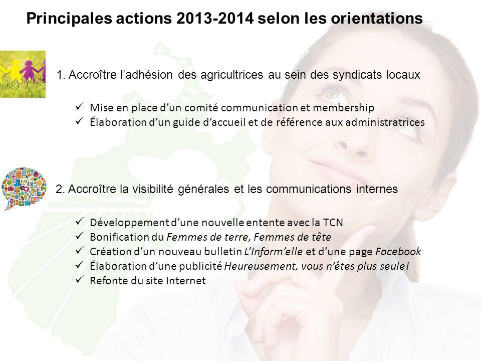 Principales actions 2013-2014 selon les orientations 1.