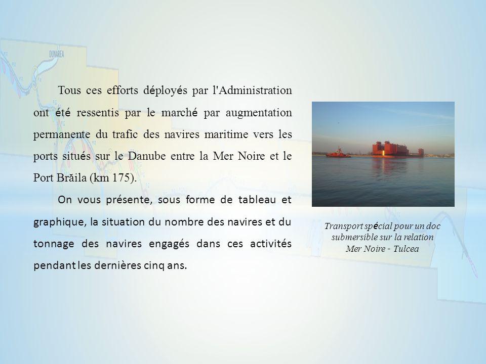 Transport sp é cial pour un doc submersible sur la relation Mer Noire – Tulcea Tous ces efforts d é ploy é s par l Administration ont é t é ressentis par le march é par augmentation permanente du trafic des navires maritime vers les ports situ é s sur le Danube entre la Mer Noire et le Port Brăila (km 175).