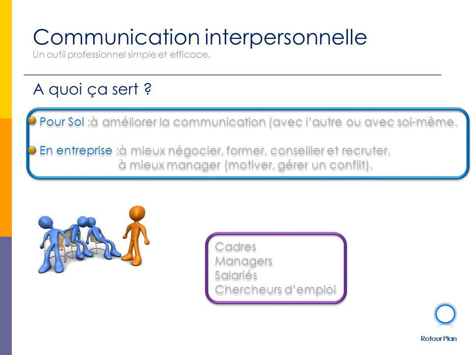 Communication interpersonnelle Un outil professionnel simple et efficace.