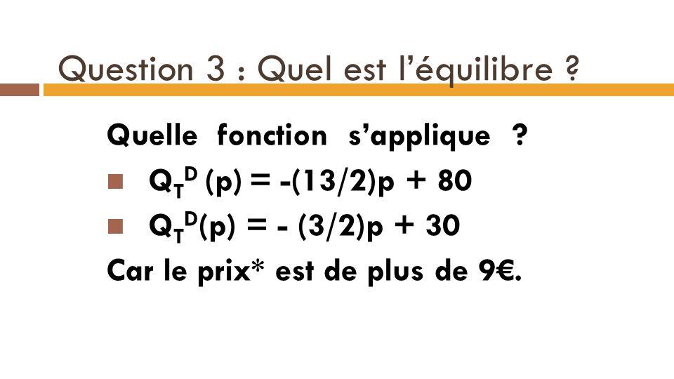 Question 3 : Quel est l'équilibre ? Quelle fonction s'applique ? Q T D (p) = -(13/2)p + 80 Q T D (p) = - (3/2)p + 30 Car le prix* est de plus de 9€. 1
