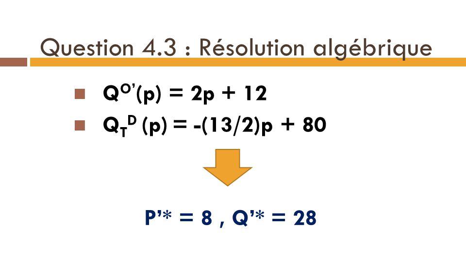 Question 4.3 : Résolution algébrique Q O' (p) = 2p + 12 Q T D (p) = -(13/2)p + 80 18 P'* = 8, Q'* = 28