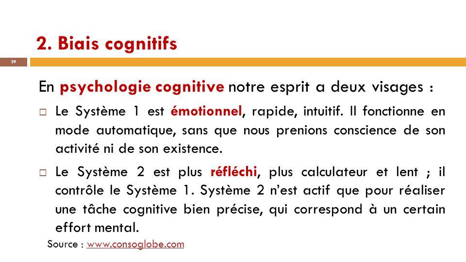 2. Biais cognitifs 29 En psychologie cognitive notre esprit a deux visages :  Le Système 1 est émotionnel, rapide, intuitif. Il fonctionne en mode au