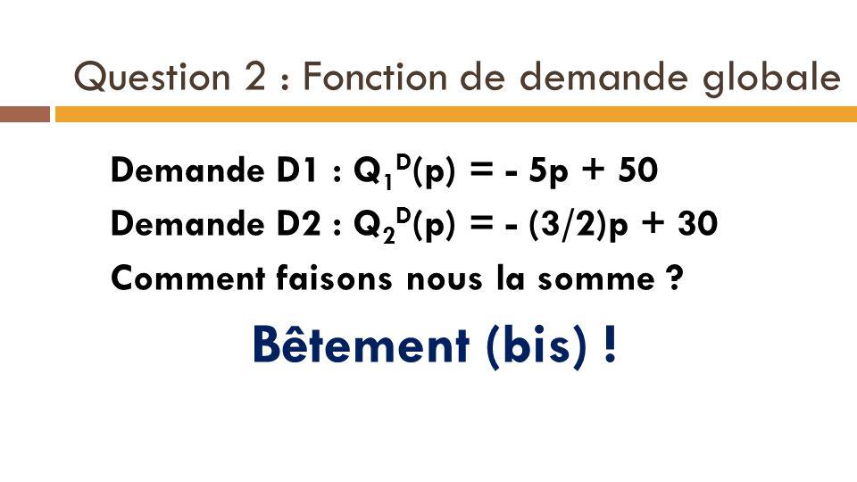 Question 2 : Fonction de demande globale Demande D1 : Q 1 D (p) = - 5p + 50 Demande D2 : Q 2 D (p) = - (3/2)p + 30 Comment faisons nous la somme ? Bêt