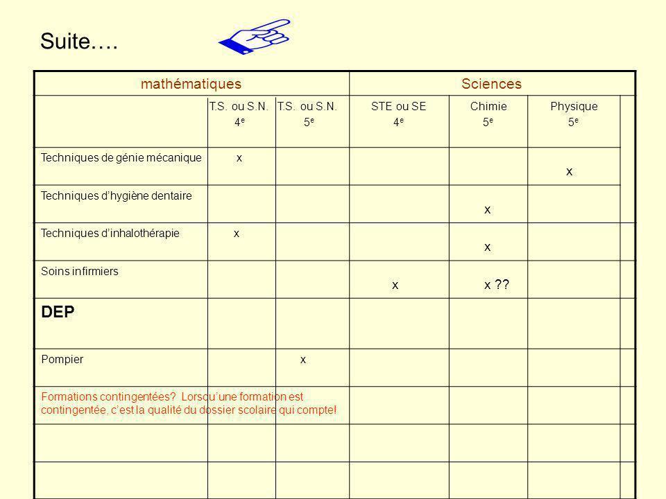 Suite…. mathématiquesSciences T.S. ou S.N. T.S.