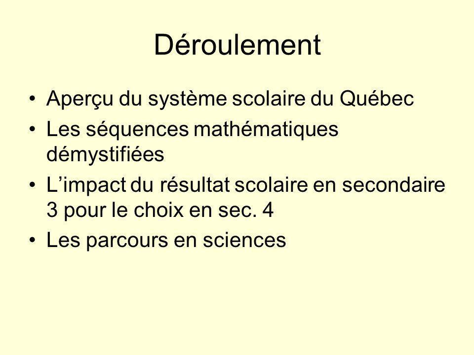 Conditions particulières d'admission à partir de l'automne 2010 Cégep de l'Outaouais Programmes pré universitaires exigeant T.S.