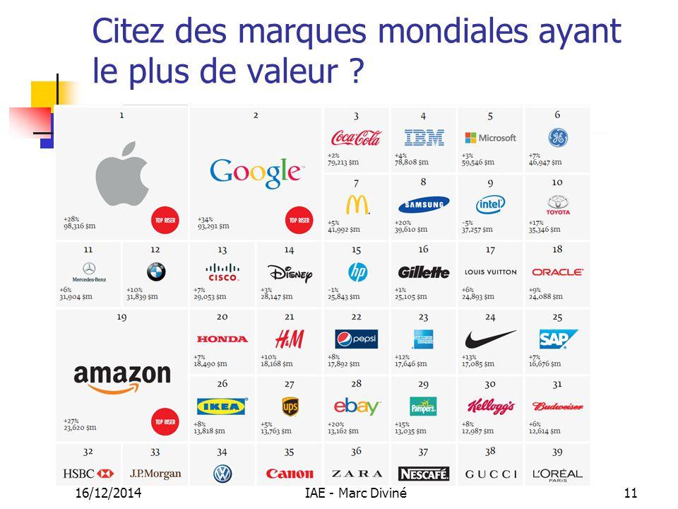 Citez des marques mondiales ayant le plus de valeur ? 16/12/2014IAE - Marc Diviné11