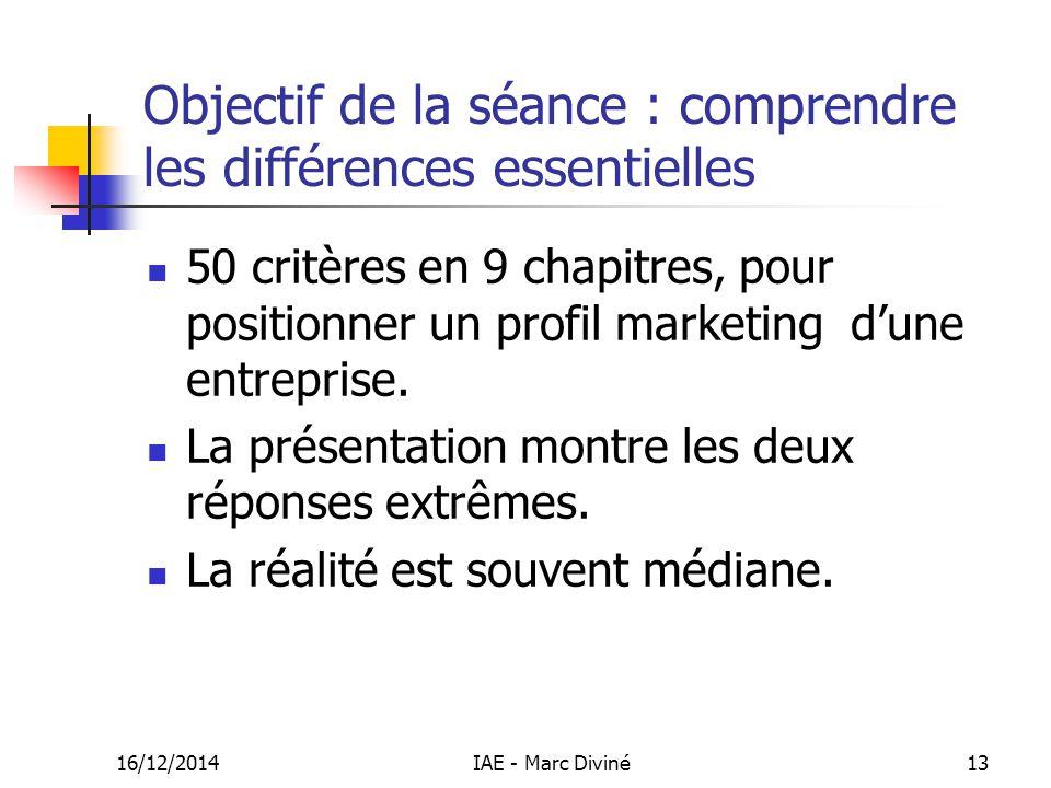 16/12/2014IAE - Marc Diviné13 Objectif de la séance : comprendre les différences essentielles 50 critères en 9 chapitres, pour positionner un profil m