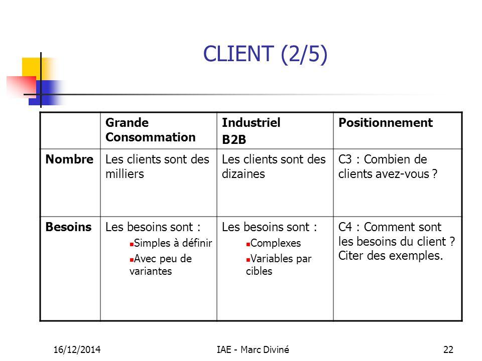 16/12/2014IAE - Marc Diviné22 CLIENT (2/5) Grande Consommation Industriel B2B Positionnement NombreLes clients sont des milliers Les clients sont des