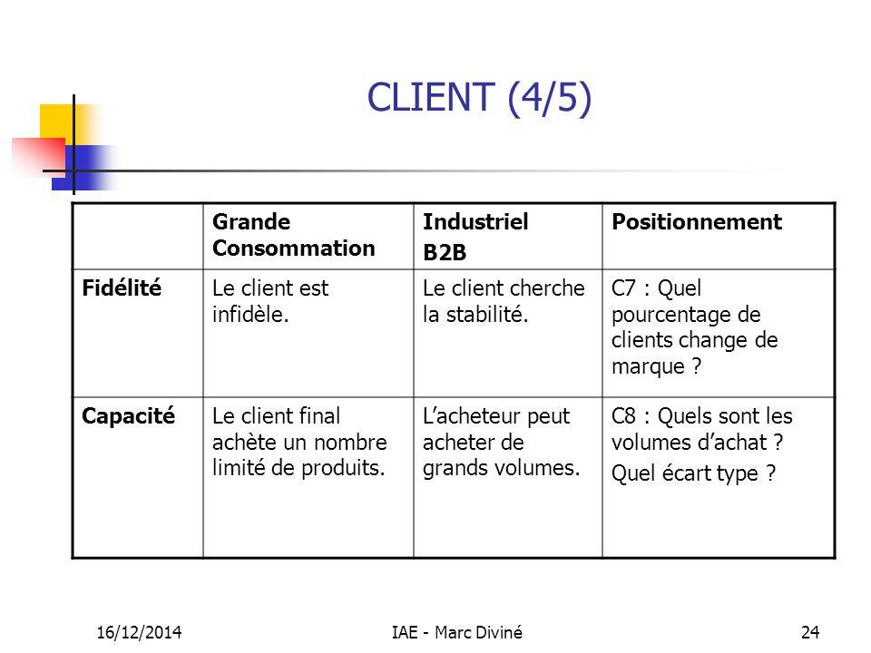 16/12/2014IAE - Marc Diviné24 CLIENT (4/5) Grande Consommation Industriel B2B Positionnement FidélitéLe client est infidèle. Le client cherche la stab