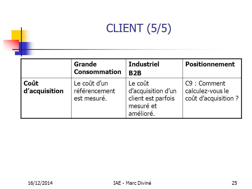 16/12/2014IAE - Marc Diviné25 CLIENT (5/5) Grande Consommation Industriel B2B Positionnement Coût d'acquisition Le coût d'un référencement est mesuré.