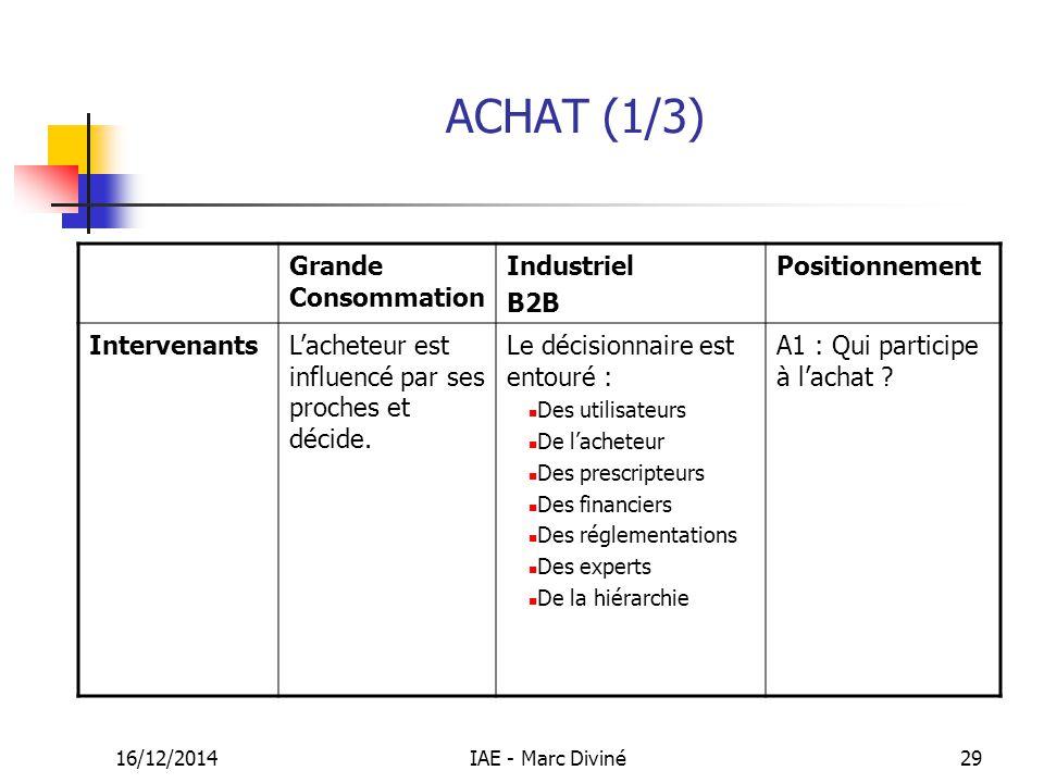 16/12/2014IAE - Marc Diviné29 ACHAT (1/3) Grande Consommation Industriel B2B Positionnement IntervenantsL'acheteur est influencé par ses proches et dé