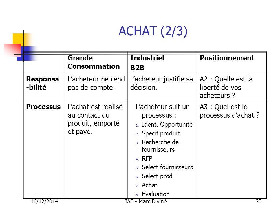 16/12/2014IAE - Marc Diviné30 ACHAT (2/3) Grande Consommation Industriel B2B Positionnement Responsa -bilité L'acheteur ne rend pas de compte. L'achet