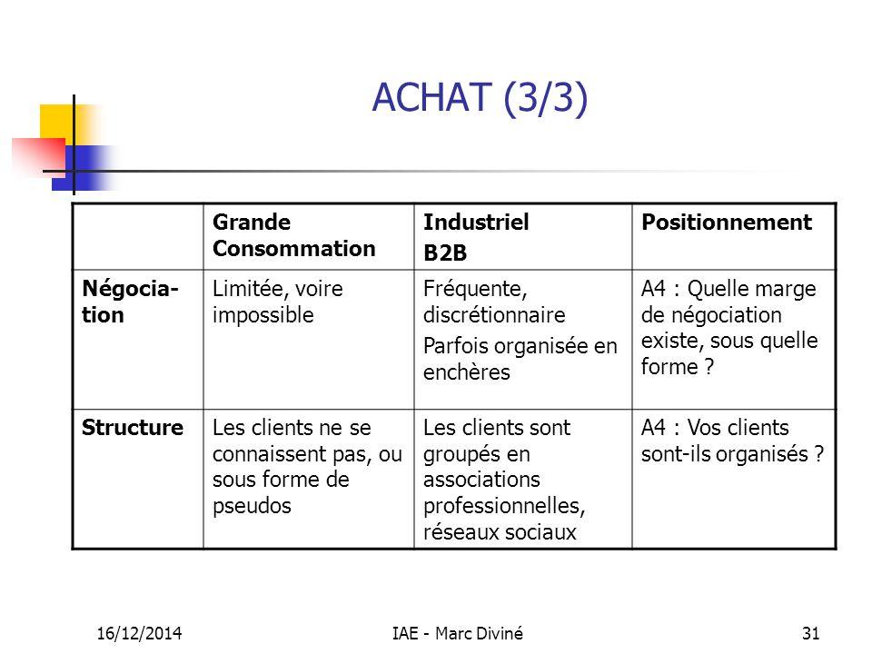 16/12/2014IAE - Marc Diviné31 ACHAT (3/3) Grande Consommation Industriel B2B Positionnement Négocia- tion Limitée, voire impossible Fréquente, discrét