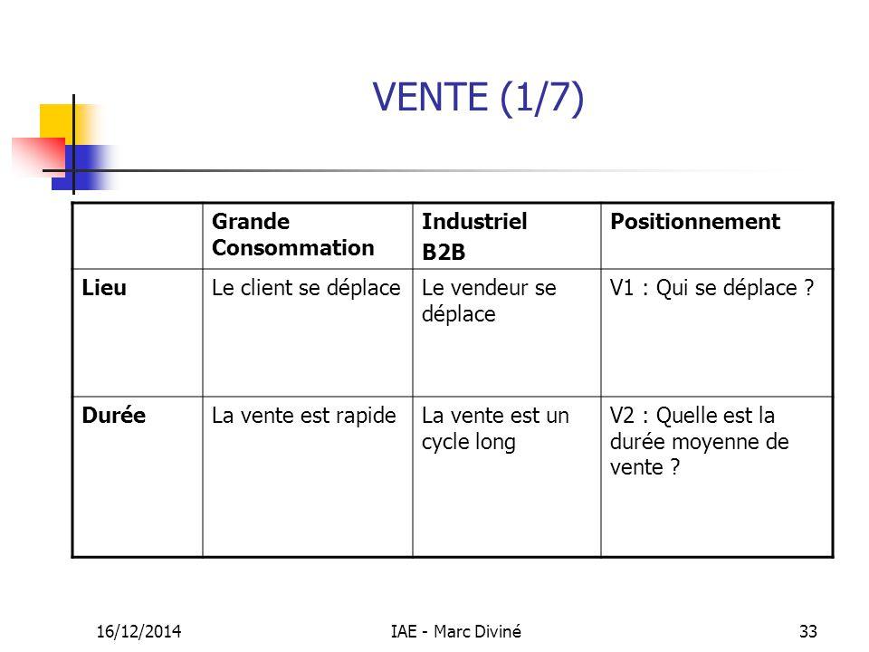 16/12/2014IAE - Marc Diviné33 VENTE (1/7) Grande Consommation Industriel B2B Positionnement LieuLe client se déplaceLe vendeur se déplace V1 : Qui se