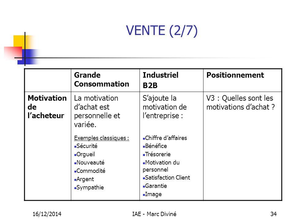 16/12/2014IAE - Marc Diviné34 VENTE (2/7) Grande Consommation Industriel B2B Positionnement Motivation de l'acheteur La motivation d'achat est personn