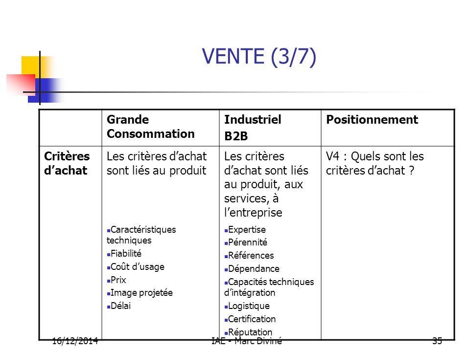 16/12/2014IAE - Marc Diviné35 Grande Consommation Industriel B2B Positionnement Critères d'achat Les critères d'achat sont liés au produit Les critère