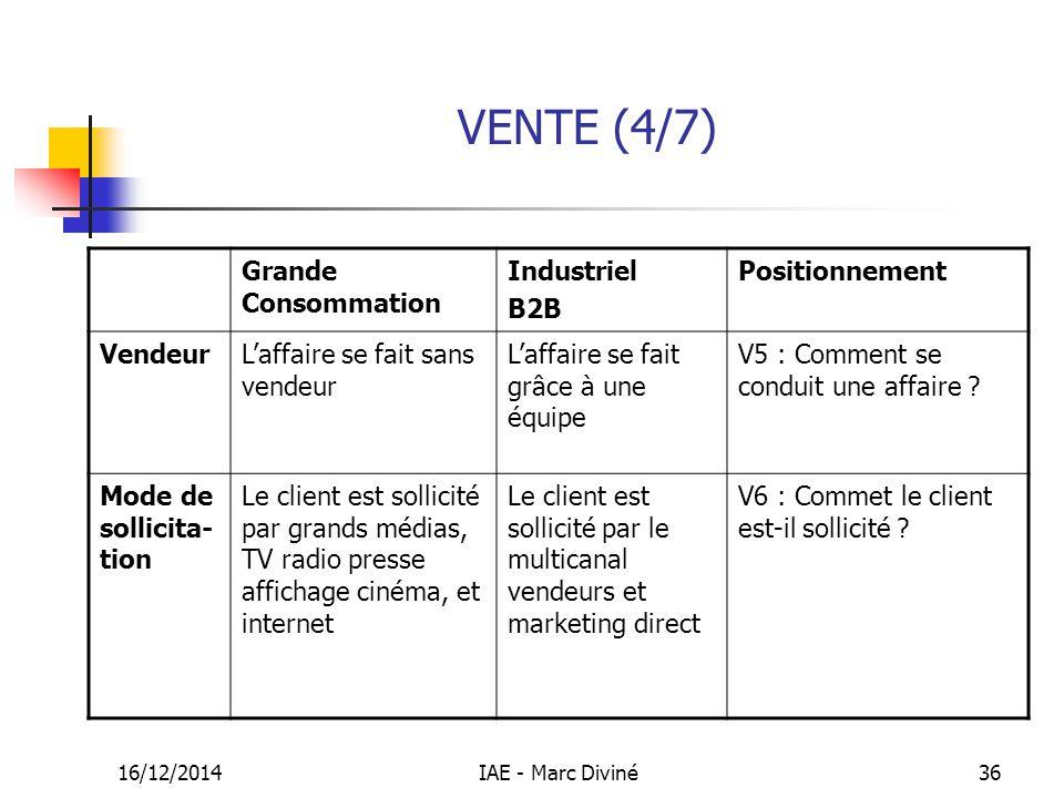 16/12/2014IAE - Marc Diviné36 Grande Consommation Industriel B2B Positionnement VendeurL'affaire se fait sans vendeur L'affaire se fait grâce à une éq