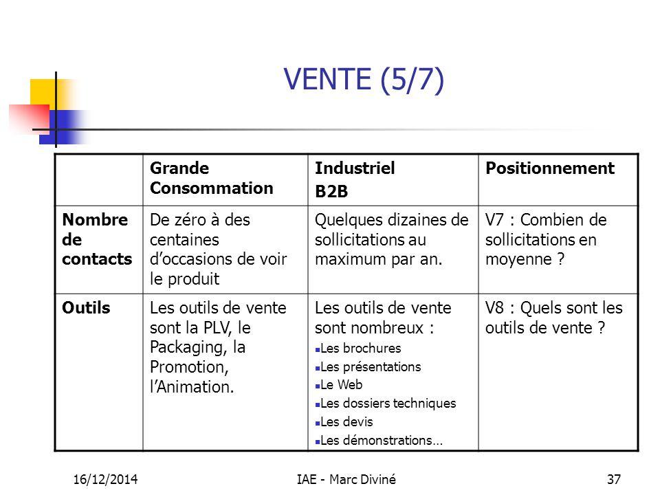 16/12/2014IAE - Marc Diviné37 Grande Consommation Industriel B2B Positionnement Nombre de contacts De zéro à des centaines d'occasions de voir le prod