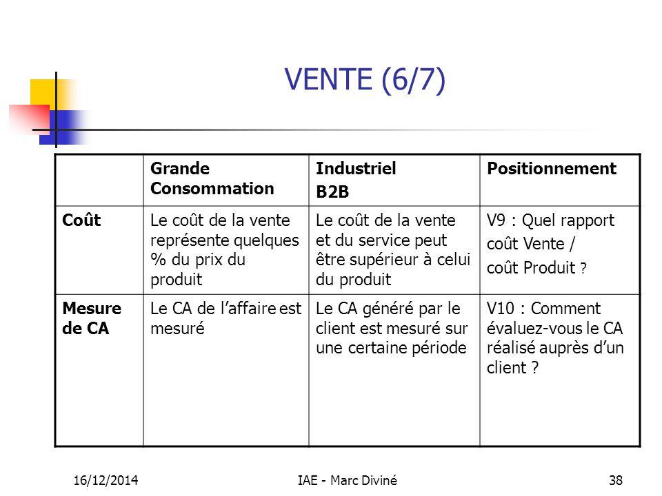 16/12/2014IAE - Marc Diviné38 Grande Consommation Industriel B2B Positionnement CoûtLe coût de la vente représente quelques % du prix du produit Le co