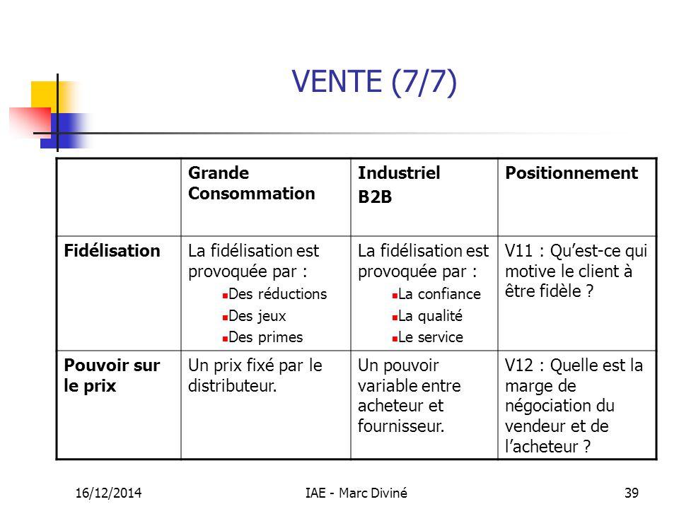 16/12/2014IAE - Marc Diviné39 Grande Consommation Industriel B2B Positionnement FidélisationLa fidélisation est provoquée par : Des réductions Des jeu